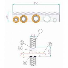 Anteprima soluzione C02